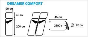 DREAMER_COMFORT_scheme