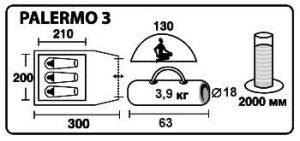 PALERMO 3 схема 2012